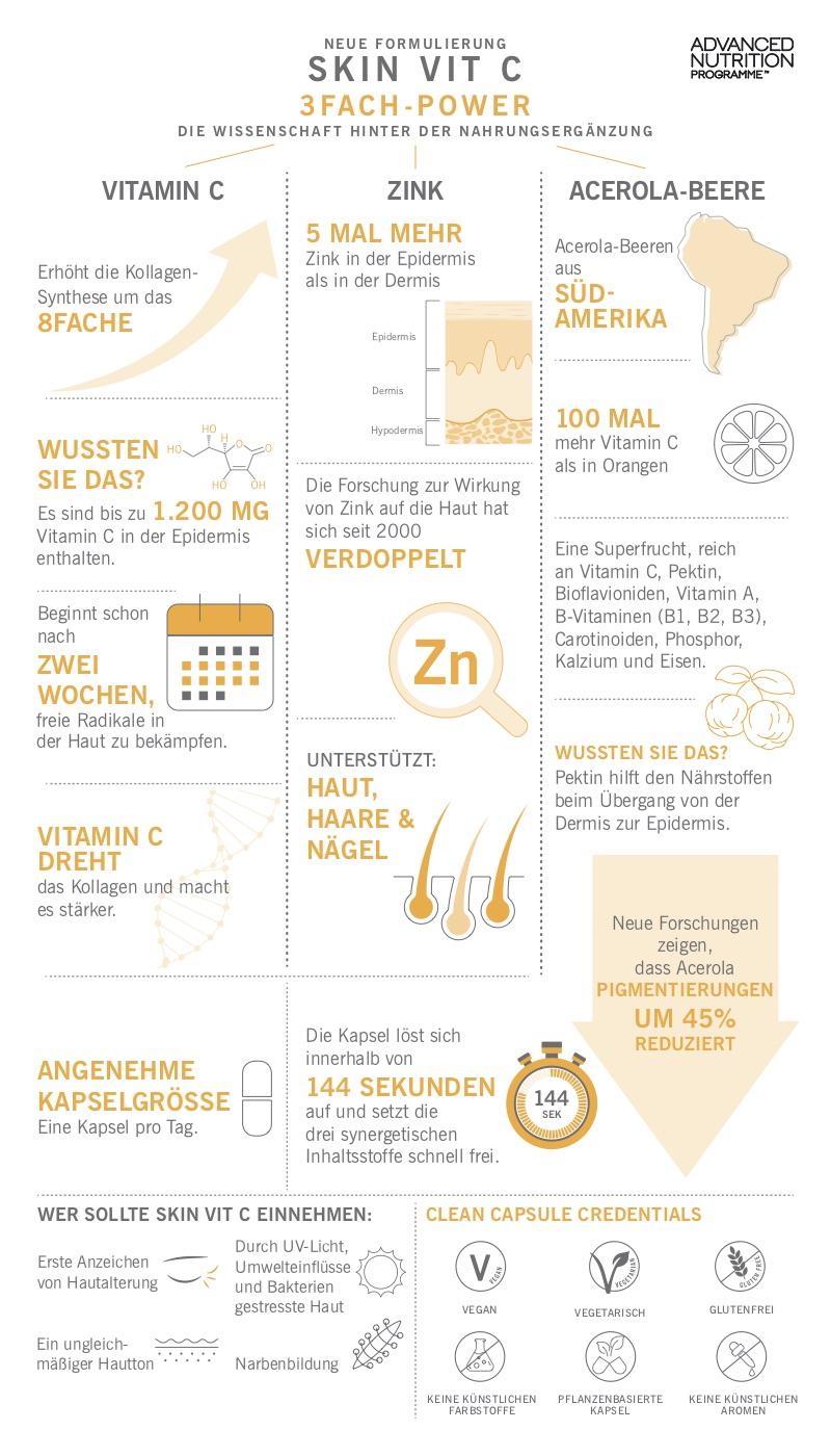 Die Kraft von Vitamin C für deine Haut - Advanced Nutrition Programme