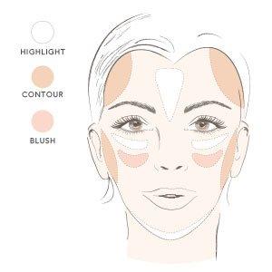 Contouring für ein herzförmiges Gesicht