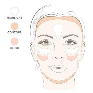 Contouring rechteckiges Gesicht