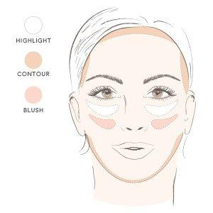 Contouring ovales Gesicht