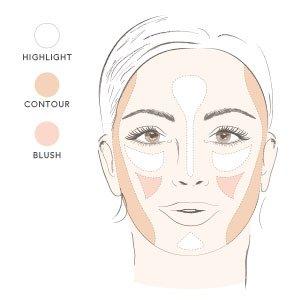 Contouring runde Gesichtsform