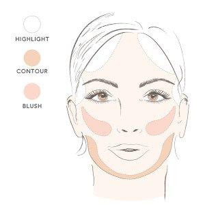 Contouring dreieckiges Gesicht